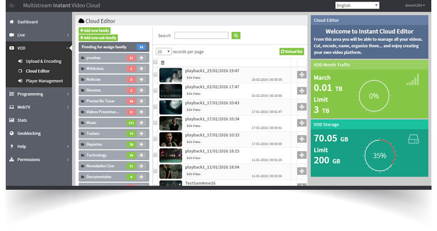 OTT - Video Live - Plataforma de Servicios de Streaming - BACKUP